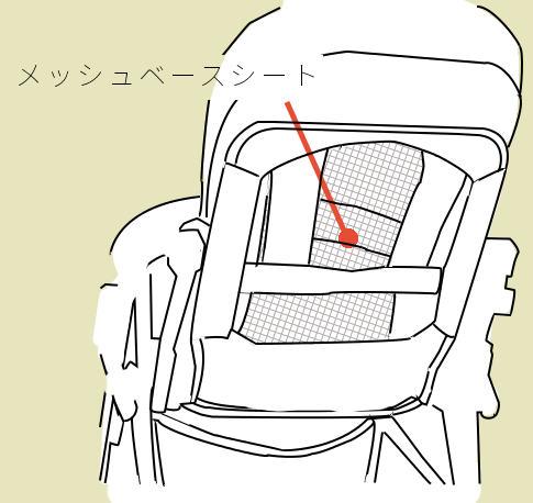 メッシュベースシートの説明